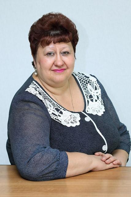 Анна Николаевна Иванова