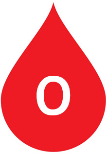 Первая группа крови