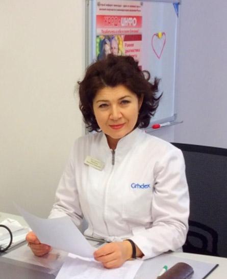 Маргарита Анваровна Карьюкова