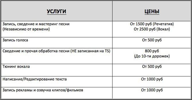 Услуги студии звукозаписи «TrueStudio» в городе Обнинске